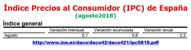 Estructura Económica 2 - Página 14 Ipc_e_20