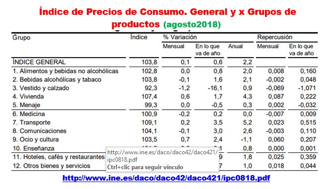 Estructura Económica 2 - Página 14 Ipc_e_23