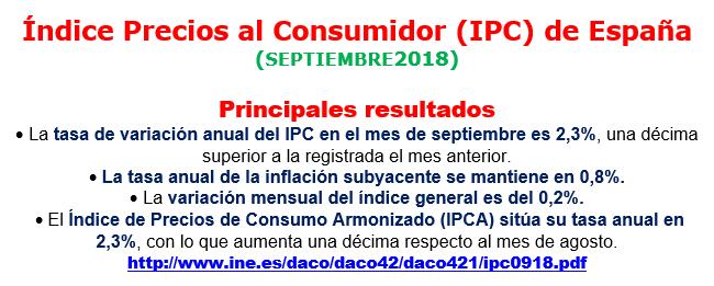 Estructura Económica 2 - Página 17 Ipc_e_29