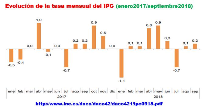 Estructura Económica 2 - Página 17 Ipc_e_30