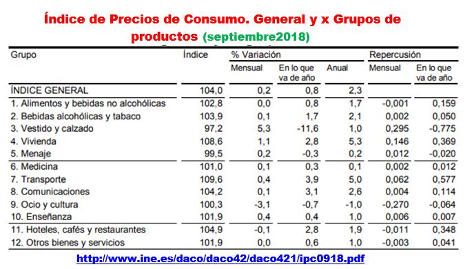 Estructura Económica 2 - Página 17 Ipc_e_32