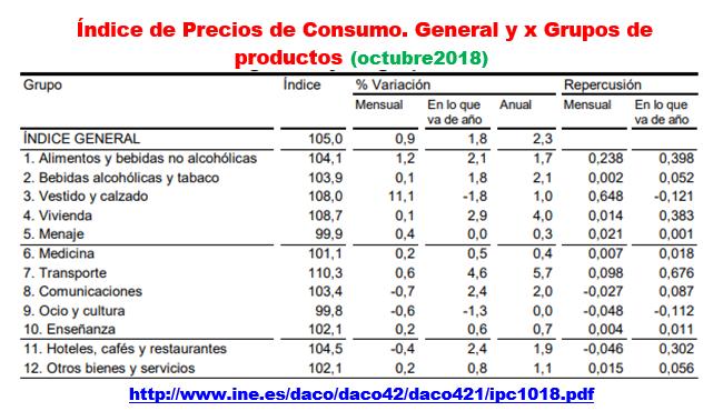 Estructura Económica 2 - Página 22 Ipc_e_52