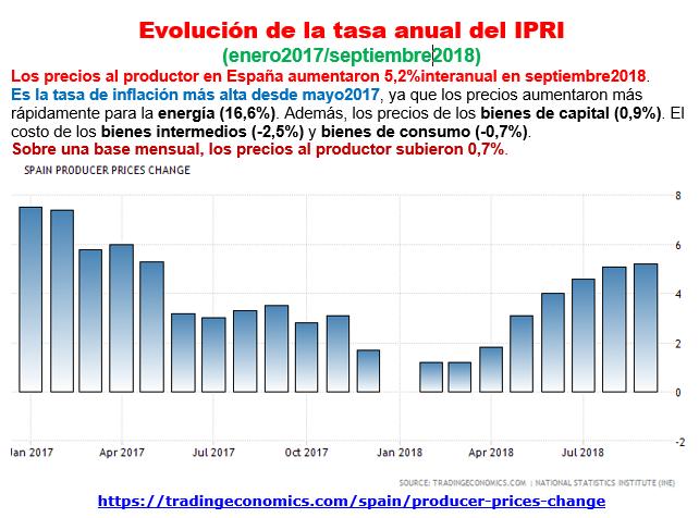 Estructura Económica 2 - Página 17 Ipri_e37