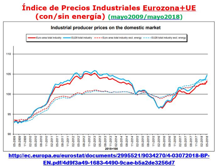 Estructura Económica 2 - Página 10 Ipri_u10