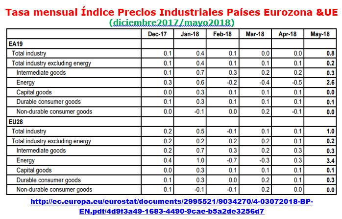 Estructura Económica 2 - Página 10 Ipri_u11