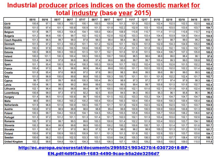 Estructura Económica 2 - Página 10 Ipri_u13