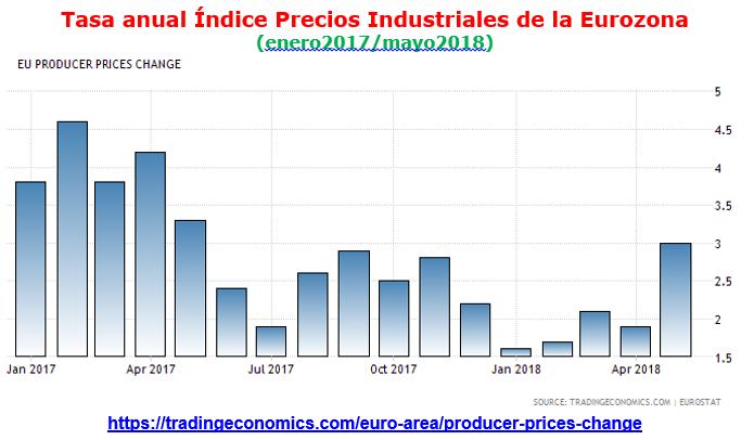 Estructura Económica 2 - Página 10 Ipri_u14