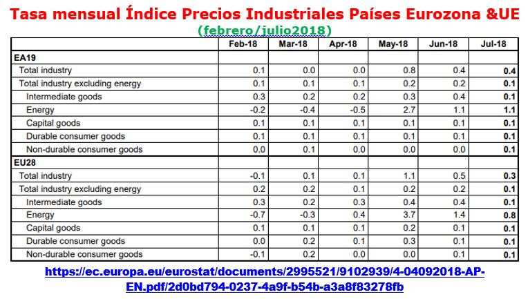 Estructura Económica 2 - Página 13 Ipri_u17