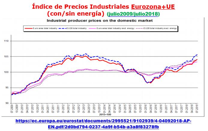 Estructura Económica 2 - Página 13 Ipri_u18