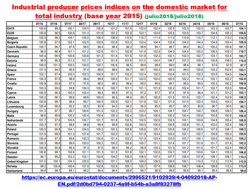 Estructura Económica 2 - Página 13 Ipri_u20