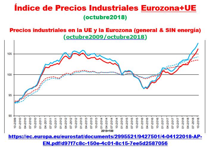 Estructura Económica 2 - Página 22 Ipri_u27