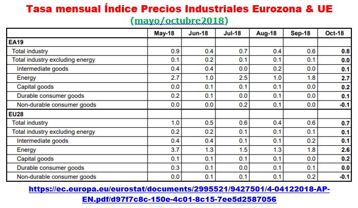 Estructura Económica 2 - Página 22 Ipri_u28