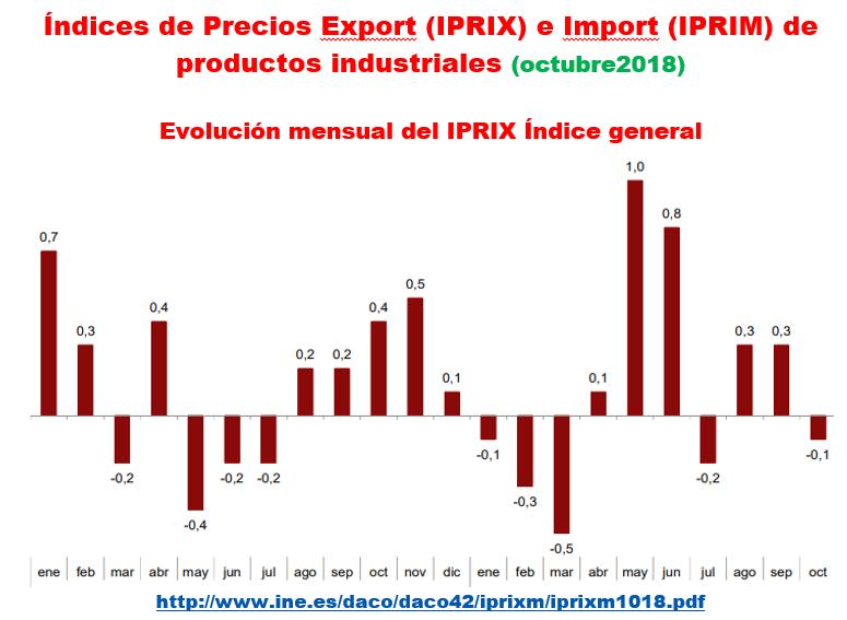 Estructura Económica 2 - Página 22 Iprix_20