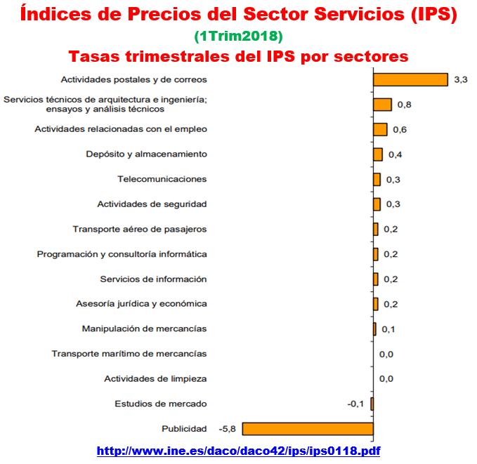 Estructura Económica 2 - Página 9 Ips_0110