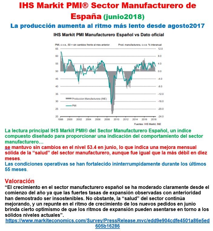 Estructura Económica 2 - Página 9 Manuf_13