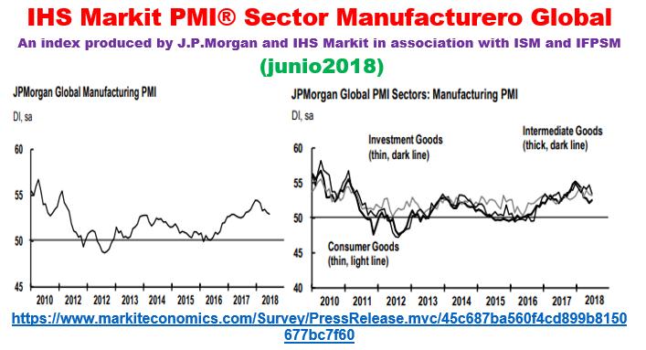 Estructura Económica 2 - Página 10 Manuf_16