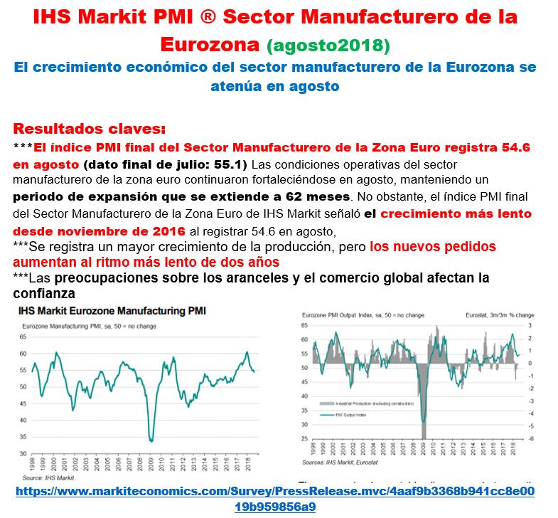 Estructura Económica 2 - Página 13 Manuf_25