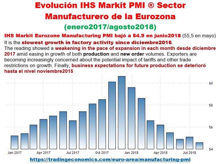 Estructura Económica 2 - Página 13 Manuf_28