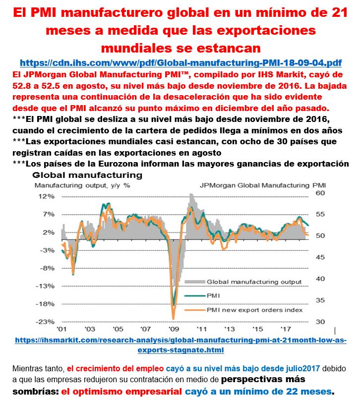 Estructura Económica 2 - Página 13 Manuf_29