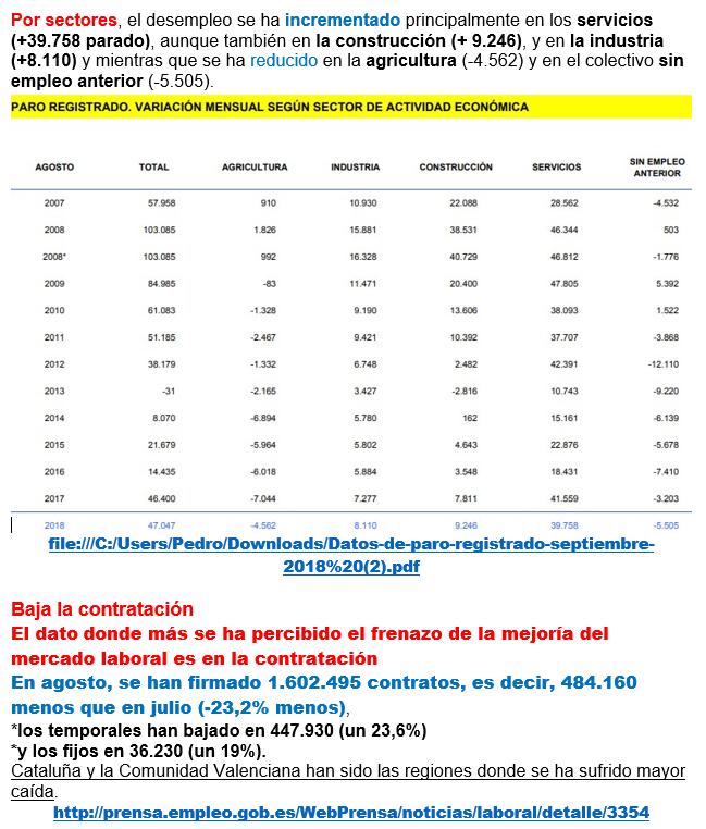 Estructura Económica 2 - Página 13 Paro_r11