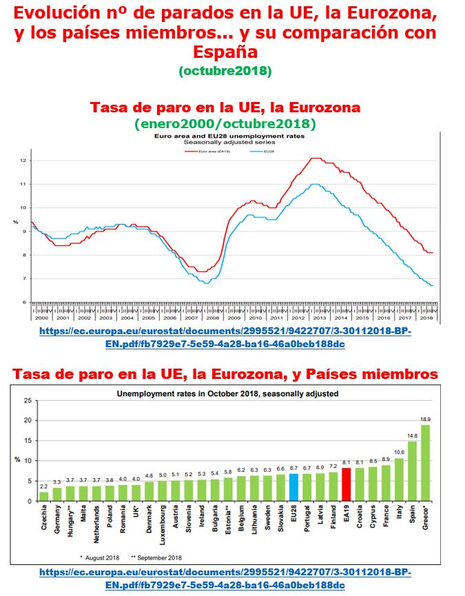 Estructura Económica 2 - Página 22 Paro_u34