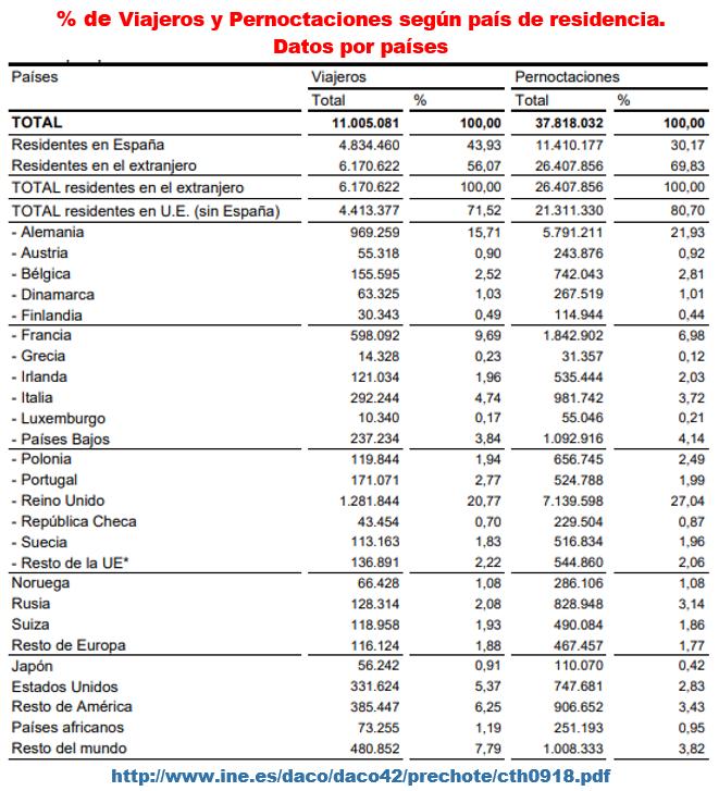 Estructura Económica 2 - Página 17 Pernoc41