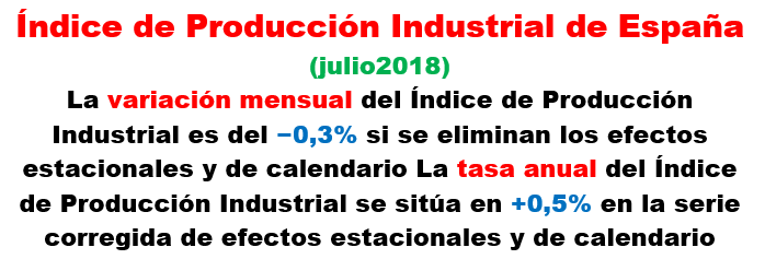 Estructura Económica 2 - Página 13 Prod_i10