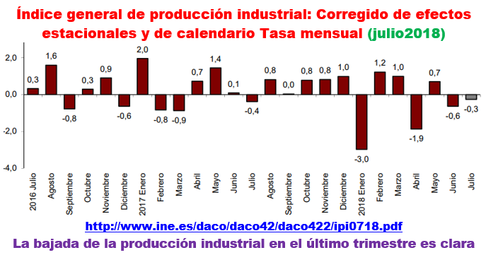 Estructura Económica 2 - Página 13 Prod_i11