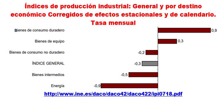 Estructura Económica 2 - Página 13 Prod_i12
