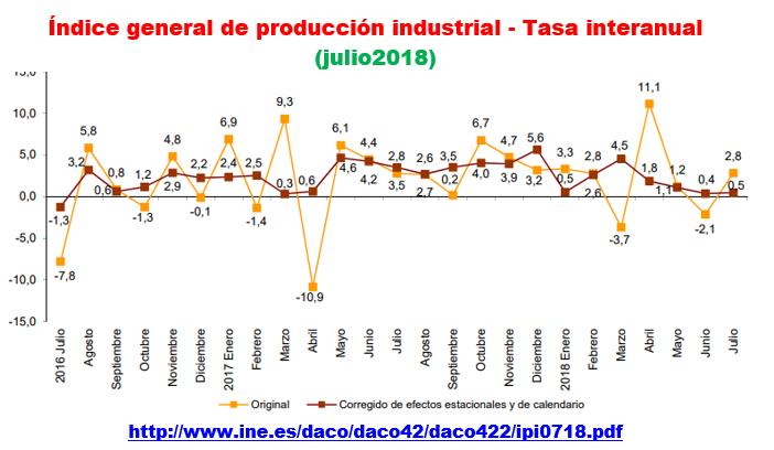 Estructura Económica 2 - Página 13 Prod_i13