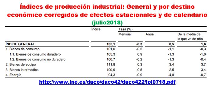 Estructura Económica 2 - Página 13 Prod_i15
