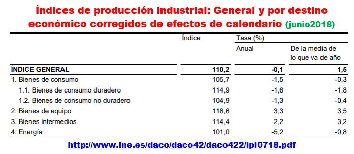 Estructura Económica 2 - Página 13 Prod_i16