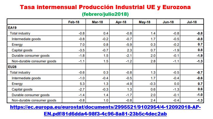 Estructura Económica 2 - Página 13 Prod_i20
