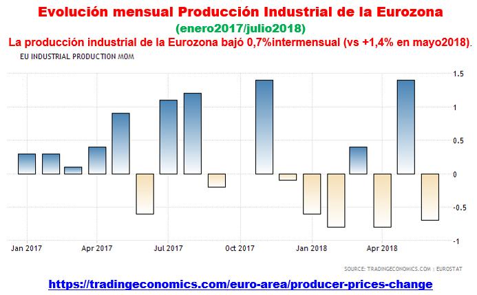 Estructura Económica 2 - Página 13 Prod_i21