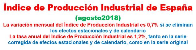 Estructura Económica 2 - Página 16 Prod_i25