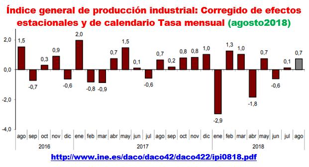 Estructura Económica 2 - Página 16 Prod_i26