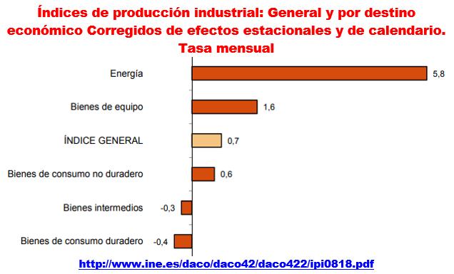Estructura Económica 2 - Página 16 Prod_i27