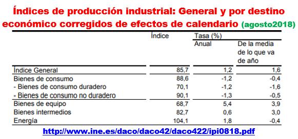 Estructura Económica 2 - Página 16 Prod_i32