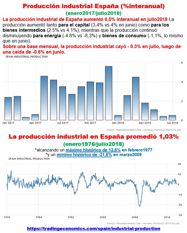 Estructura Económica 2 - Página 16 Prod_i33