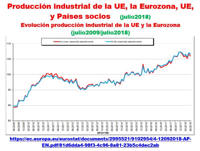 Estructura Económica 2 - Página 16 Prod_i34