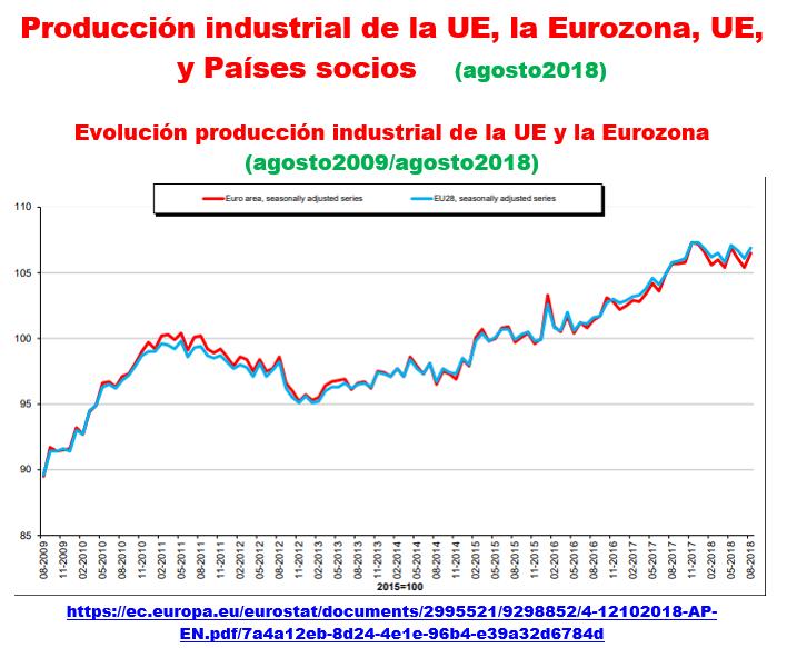 Estructura Económica 2 - Página 17 Prod_i39