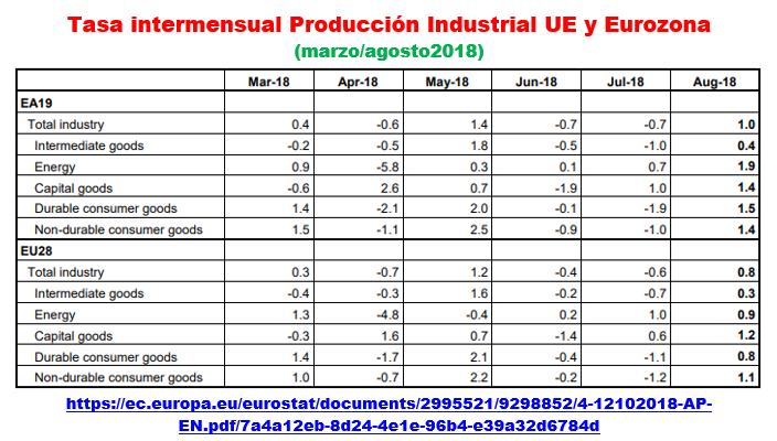 Estructura Económica 2 - Página 17 Prod_i40