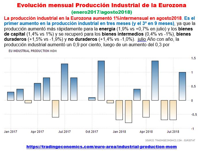 Estructura Económica 2 - Página 17 Prod_i41
