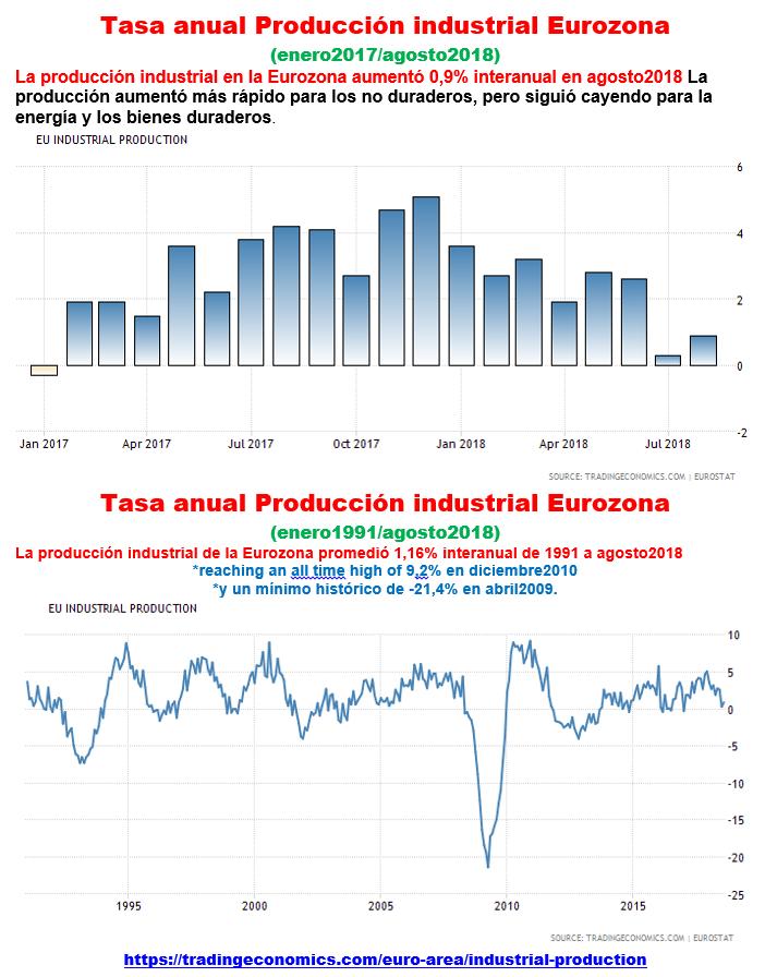 Estructura Económica 2 - Página 17 Prod_i43