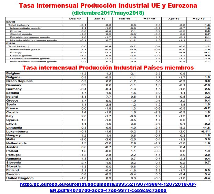 Estructura Económica 2 - Página 11 Produc21