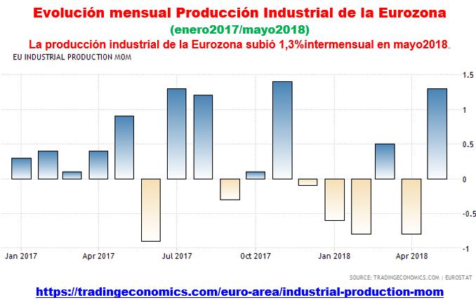 Estructura Económica 2 - Página 11 Produc22