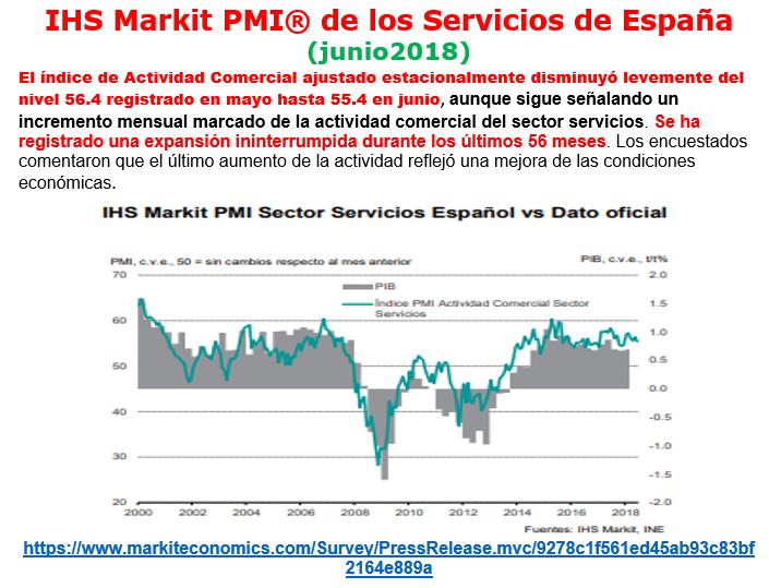 Estructura Económica 2 - Página 9 Servic11