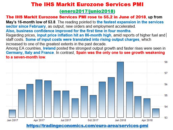 Estructura Económica 2 - Página 9 Servic17