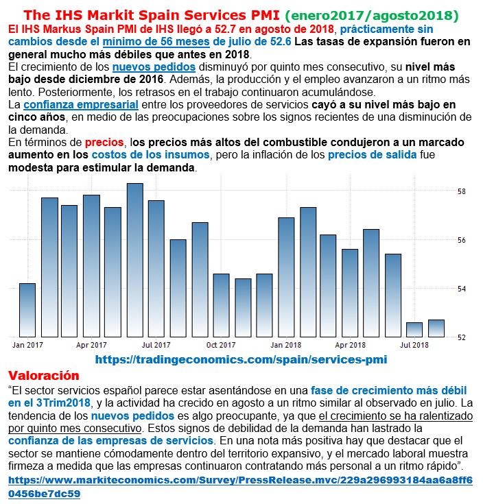 Estructura Económica 2 - Página 13 Servic24