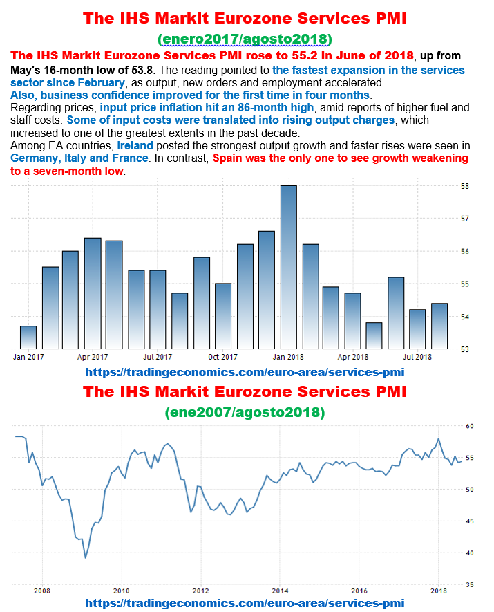 Estructura Económica 2 - Página 13 Servic26